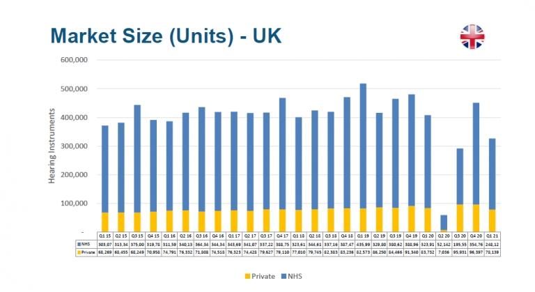 Coup d'œil sur le marché de nos voisins britanniques et irlandais