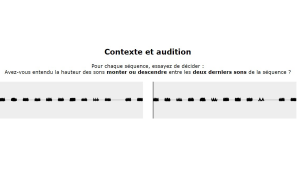 Le contexte joue un rôle fondamental dans l'audition
