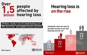 Journée mondiale de l'audition : l'OMS présente son 1er état des lieux complet