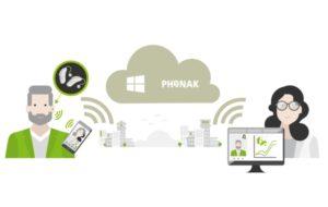 Le service d'adaptation à distance de Phonak est le fruit d'un partenariat Sonova-Microsoft