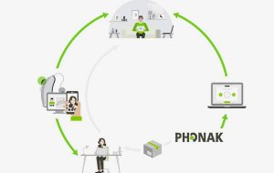 Phonak simplifie Remote Support