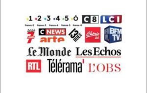 Signia annonce les premiers résultats de son plan média multicanal