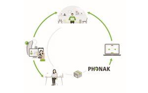 Phonak met à jour Remote Support pour des appareillages entièrement à distance